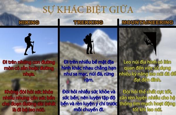 go trekking là gì